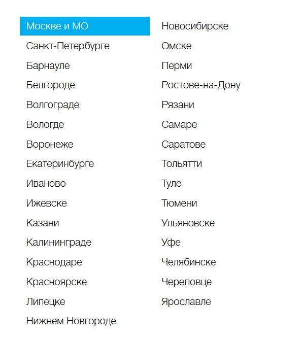список городов в которых отделения банка